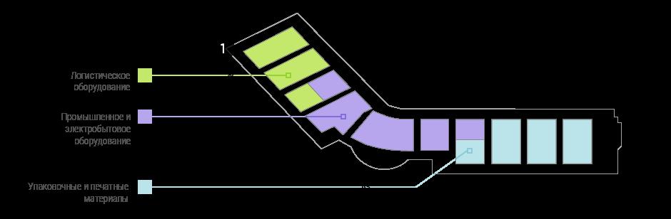 1_materials