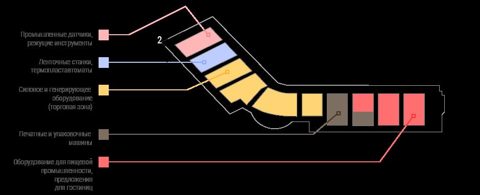 2_materials